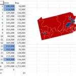 Gerrymandering Pennsylvania's districts