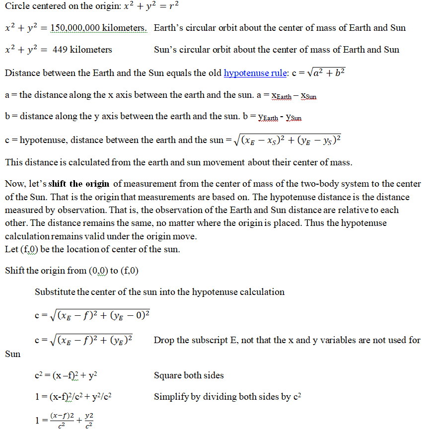 Equation, offset to focus