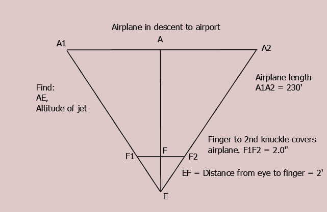 Figure 1. Two triangles for altitude estimate