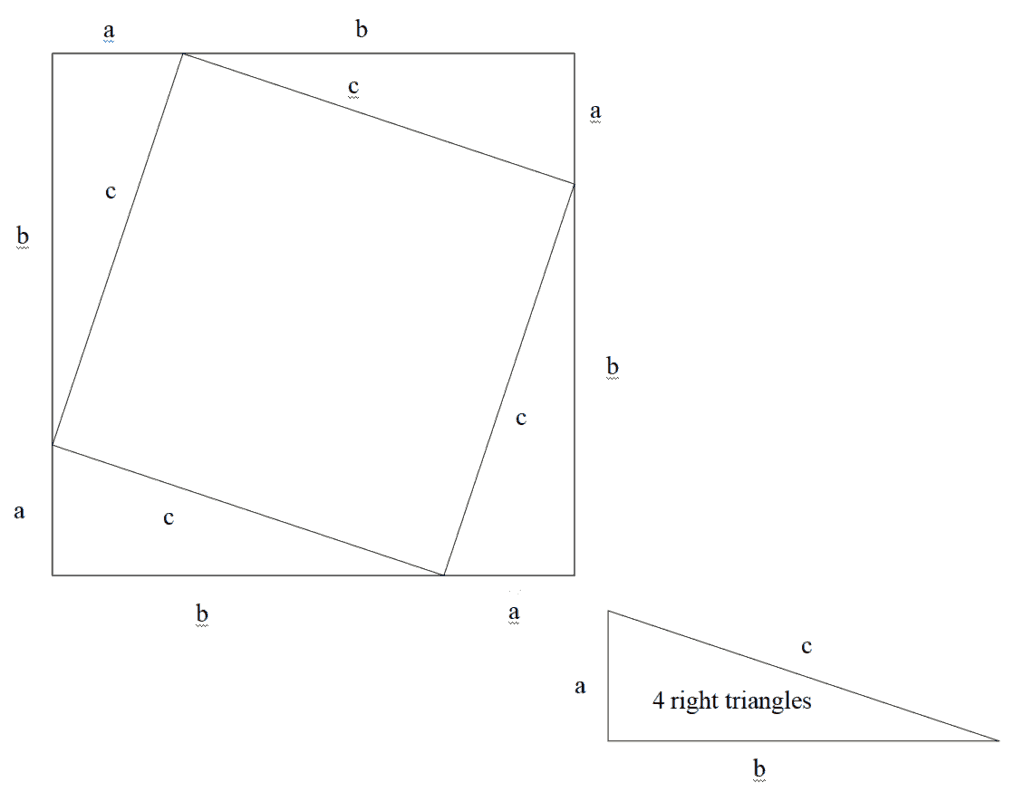 Pythagorean Theorem. Out of the blue?