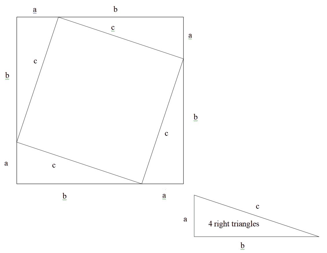 Square inscribed in a square