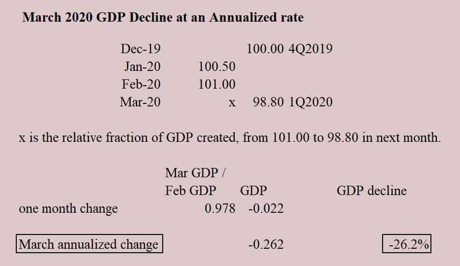 Spreadsheet allowing calculation of GDP decline in March 2020
